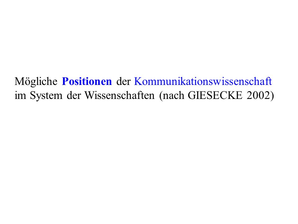 Mögliche Positionen der Kommunikationswissenschaft im System der Wissenschaften (nach GIESECKE 2002)