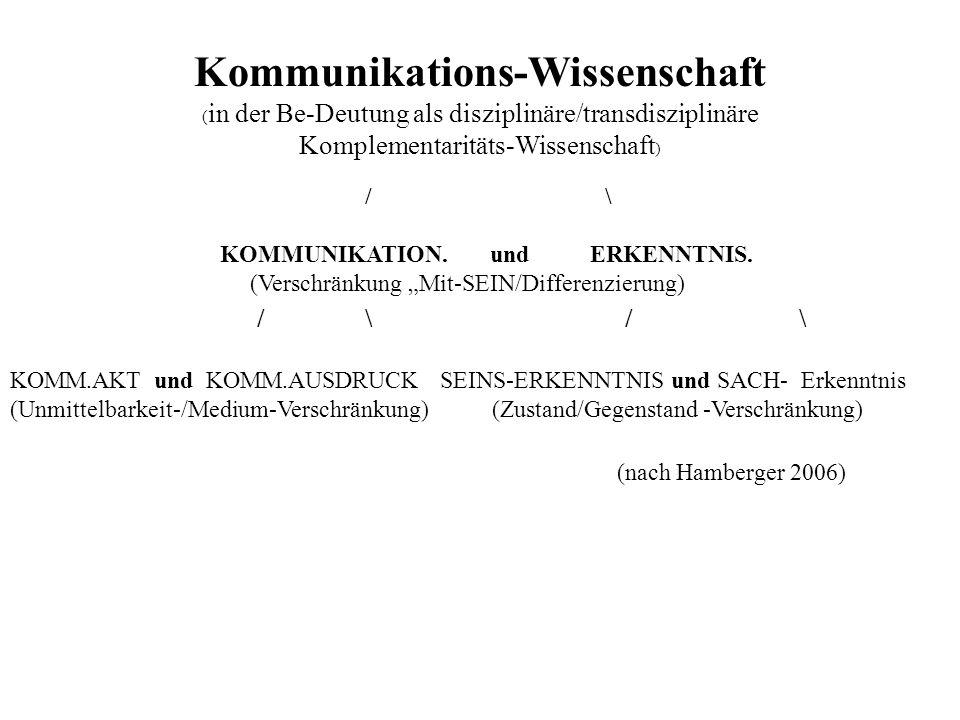 Kommunikations-Wissenschaft ( in der Be-Deutung als disziplinäre/transdisziplinäre Komplementaritäts-Wissenschaft ) / \ KOMMUNIKATION.