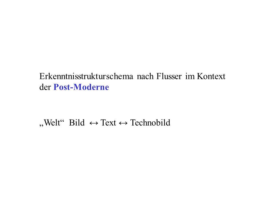 Erkenntnisstrukturschema nach Flusser im Kontext der Post-Moderne Welt Bild Text Technobild