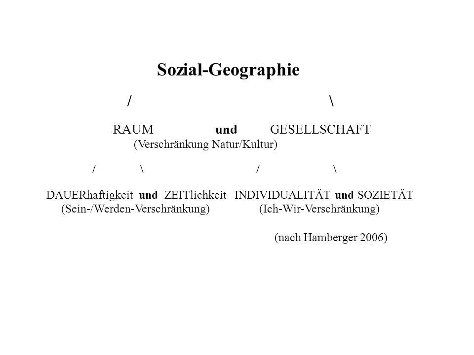 Sozial-Geographie / \ RAUM und GESELLSCHAFT (Verschränkung Natur/Kultur) / \ / \ DAUERhaftigkeit und ZEITlichkeit INDIVIDUALITÄT und SOZIETÄT (Sein-/Werden-Verschränkung) (Ich-Wir-Verschränkung) (nach Hamberger 2006)