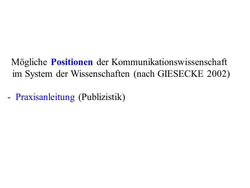Mögliche Positionen der Kommunikationswissenschaft Im System der Wissenschaften (nach GIESECKE 2002) - Praxisanleitung (Publizistik) - Klassische Einzelwissenschaft (Mono-Disziplin)