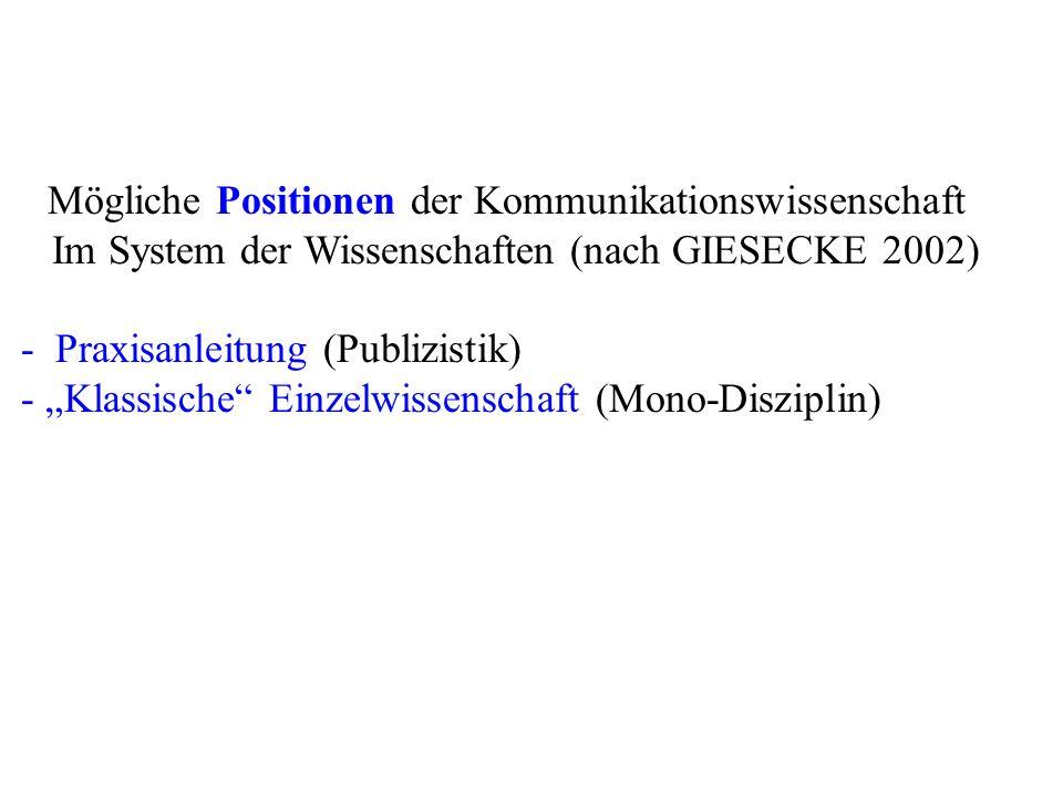 Kommunikations-Wissenschaft (in der Be-Deutung der Moderne) / \ KOMMUNIKATION.