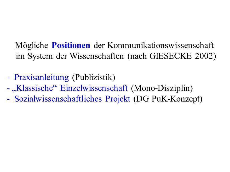 Mögliche Positionen der Kommunikationswissenschaft im System der Wissenschaften (nach GIESECKE 2002) - Praxisanleitung (Publizistik) - Klassische Einzelwissenschaft (Mono-Disziplin) - Sozialwissenschaftliches Projekt (DG PuK-Konzept) - Meta-Disziplin (traditionell oder neu)