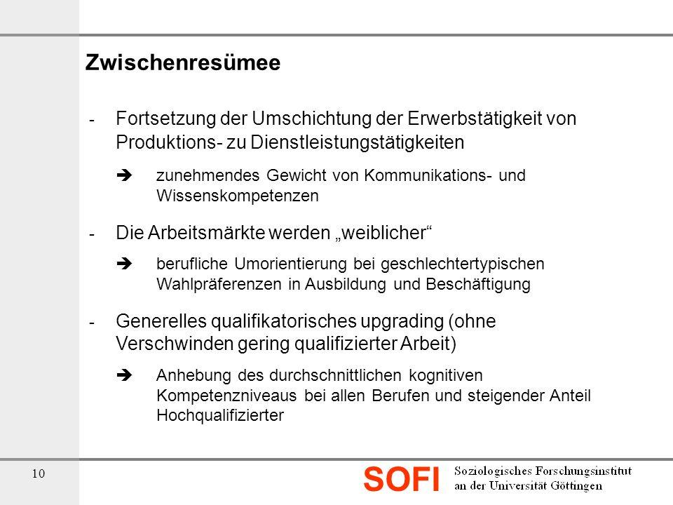 SOFI 10 Zwischenresümee - Fortsetzung der Umschichtung der Erwerbstätigkeit von Produktions- zu Dienstleistungstätigkeiten zunehmendes Gewicht von Kom