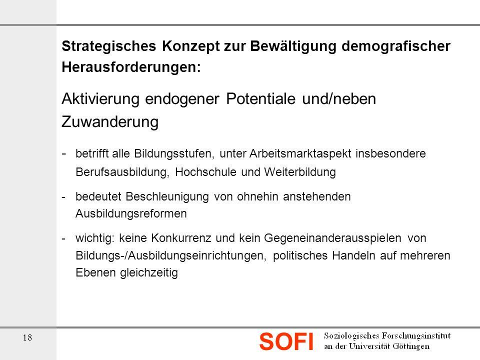 SOFI 18 Strategisches Konzept zur Bewältigung demografischer Herausforderungen: Aktivierung endogener Potentiale und/neben Zuwanderung - betrifft alle