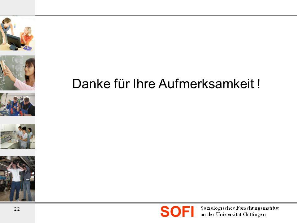 SOFI 22 Danke für Ihre Aufmerksamkeit !