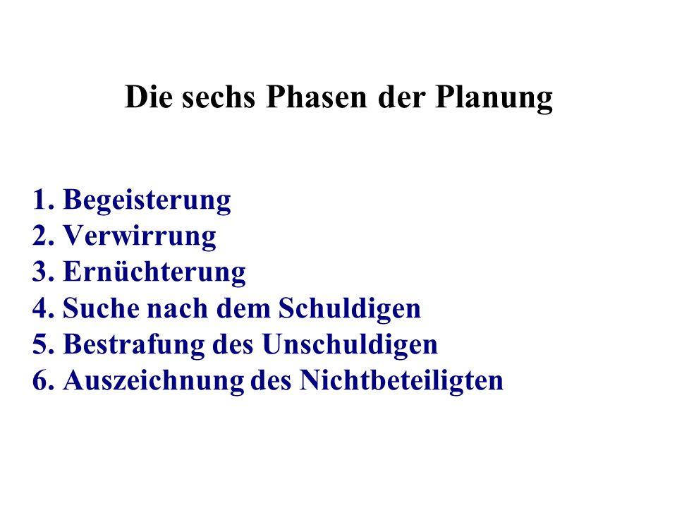 Die sechs Phasen der Planung 1.Begeisterung 2. Verwirrung 3.