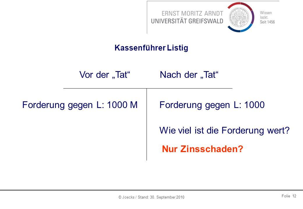 © Joecks / Stand: 30. September 2010 Folie 12 Kassenführer Listig Vor der TatNach der Tat Forderung gegen L: 1000 MForderung gegen L: 1000 Wie viel is