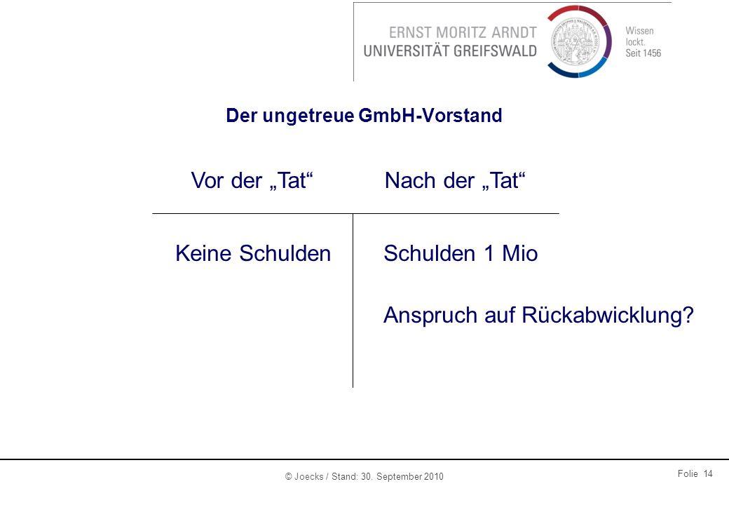 © Joecks / Stand: 30. September 2010 Folie 14 Der ungetreue GmbH-Vorstand Vor der TatNach der Tat Keine SchuldenSchulden 1 Mio Anspruch auf Rückabwick