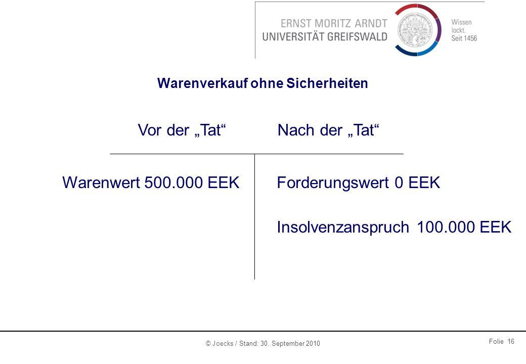 © Joecks / Stand: 30. September 2010 Folie 16 Warenverkauf ohne Sicherheiten Vor der TatNach der Tat Warenwert 500.000 EEKForderungswert 0 EEK Insolve