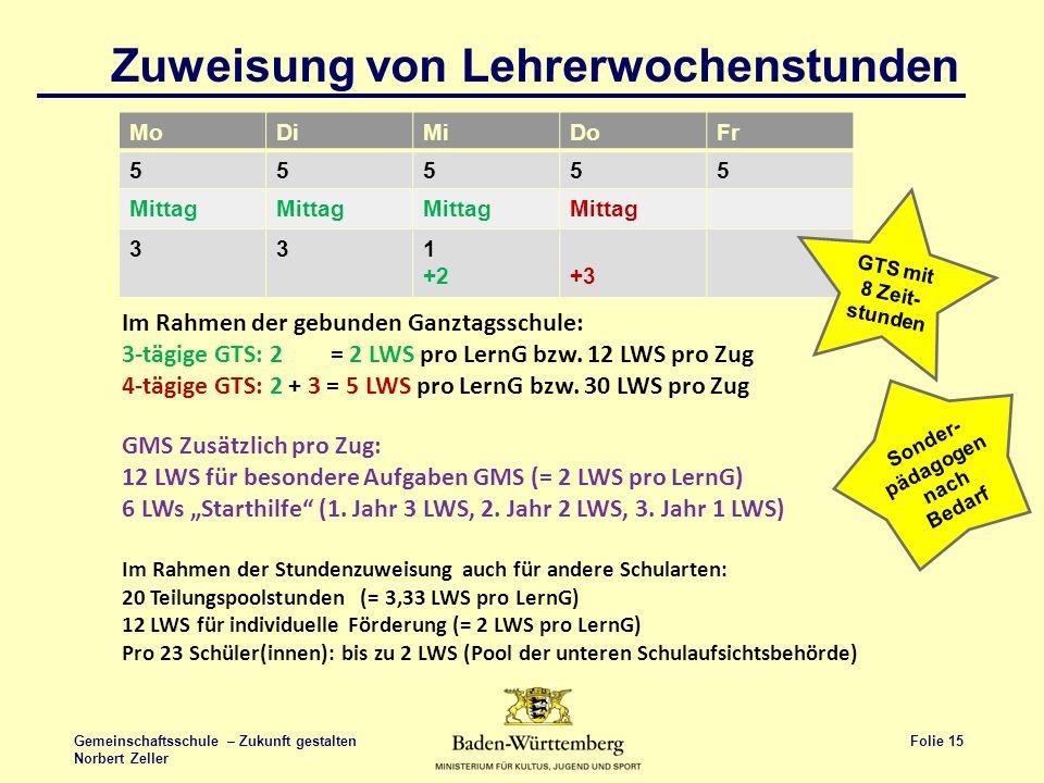 Folie 15 Gemeinschaftsschule – Zukunft gestalten Norbert Zeller MoDiMiDoFr 55555 Mittag 331 +2+3 Im Rahmen der gebunden Ganztagsschule: 3-tägige GTS: