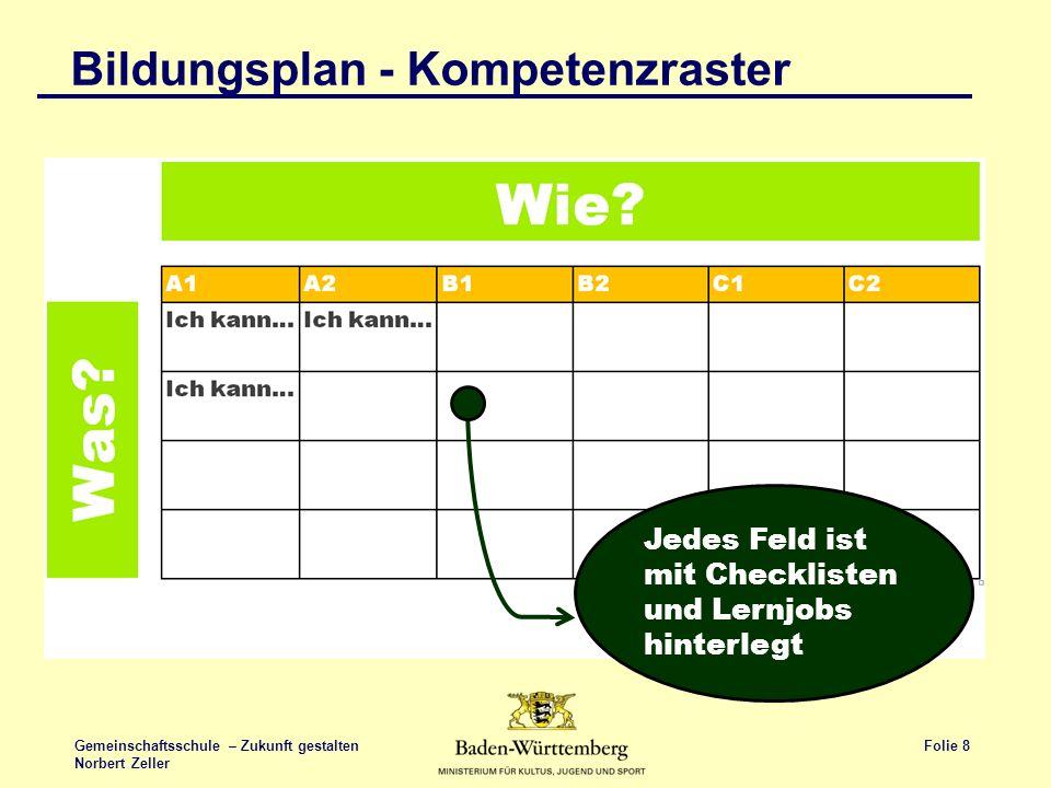 Folie 8 Gemeinschaftsschule – Zukunft gestalten Norbert Zeller Bildungsplan - Kompetenzraster Jedes Feld ist mit Checklisten und Lernjobs hinterlegt