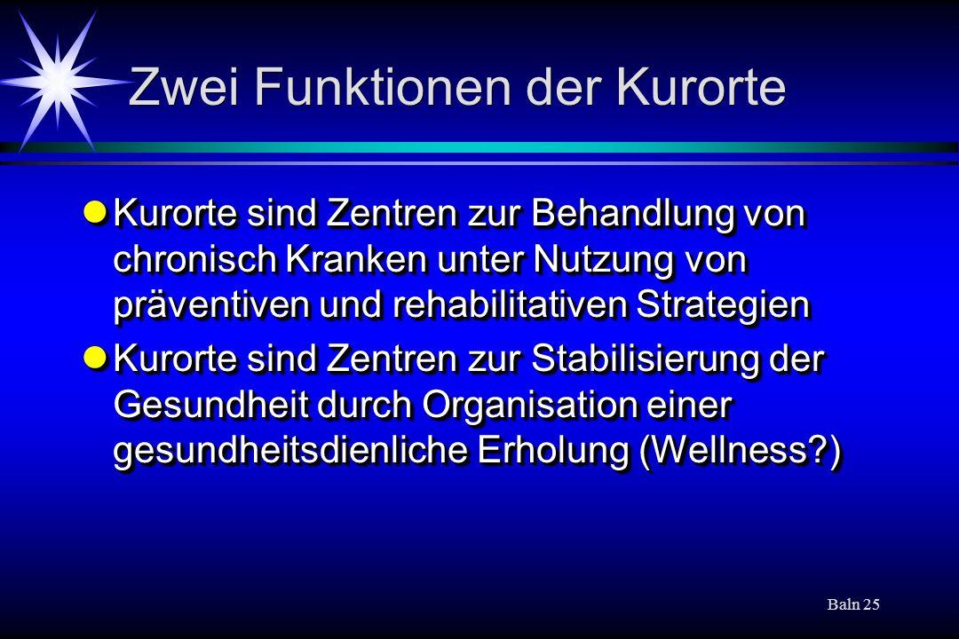 Baln 25 Zwei Funktionen der Kurorte Kurorte sind Zentren zur Behandlung von chronisch Kranken unter Nutzung von präventiven und rehabilitativen Strategien Kurorte sind Zentren zur Behandlung von chronisch Kranken unter Nutzung von präventiven und rehabilitativen Strategien Kurorte sind Zentren zur Stabilisierung der Gesundheit durch Organisation einer gesundheitsdienliche Erholung (Wellness ) Kurorte sind Zentren zur Stabilisierung der Gesundheit durch Organisation einer gesundheitsdienliche Erholung (Wellness ) Kurorte sind Zentren zur Behandlung von chronisch Kranken unter Nutzung von präventiven und rehabilitativen Strategien Kurorte sind Zentren zur Behandlung von chronisch Kranken unter Nutzung von präventiven und rehabilitativen Strategien Kurorte sind Zentren zur Stabilisierung der Gesundheit durch Organisation einer gesundheitsdienliche Erholung (Wellness ) Kurorte sind Zentren zur Stabilisierung der Gesundheit durch Organisation einer gesundheitsdienliche Erholung (Wellness )