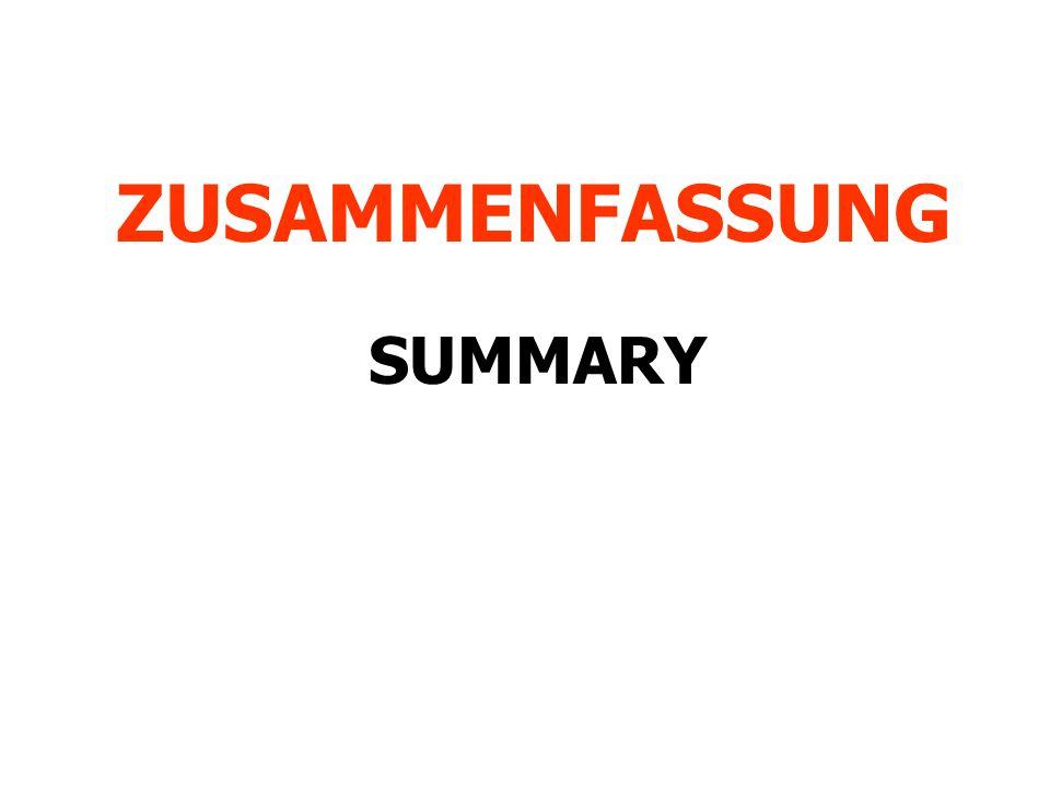 ZUSAMMENFASSUNG SUMMARY