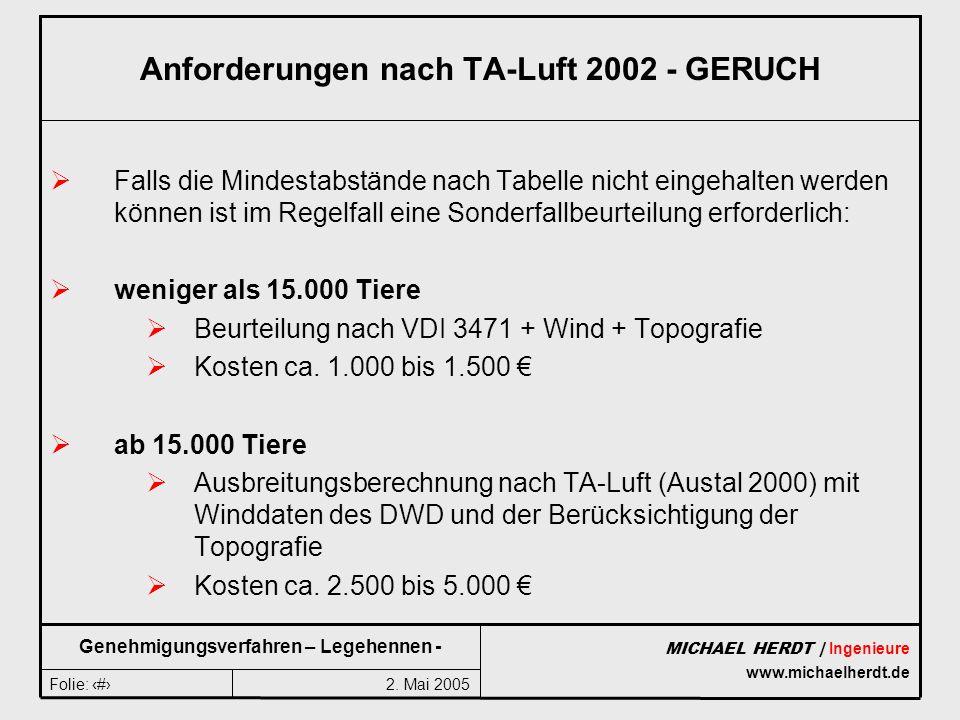 2. Mai 2005Folie: 10 MICHAEL HERDT | Ingenieure www.michaelherdt.de Genehmigungsverfahren – Legehennen - Anforderungen nach TA-Luft 2002 - GERUCH Fall