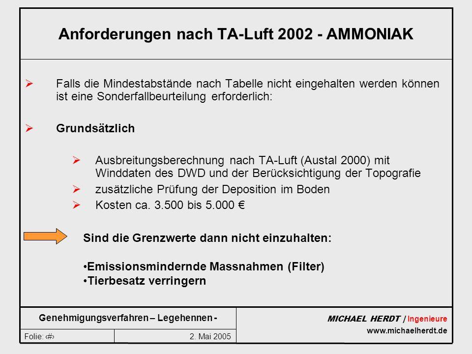 2. Mai 2005Folie: 13 MICHAEL HERDT | Ingenieure www.michaelherdt.de Genehmigungsverfahren – Legehennen - Anforderungen nach TA-Luft 2002 - AMMONIAK Fa