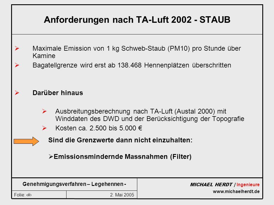 2. Mai 2005Folie: 14 MICHAEL HERDT | Ingenieure www.michaelherdt.de Genehmigungsverfahren – Legehennen - Anforderungen nach TA-Luft 2002 - STAUB Maxim
