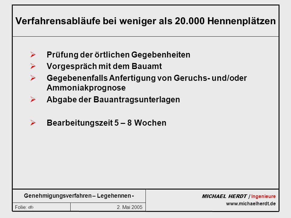 2. Mai 2005Folie: 15 MICHAEL HERDT | Ingenieure www.michaelherdt.de Genehmigungsverfahren – Legehennen - Verfahrensabläufe bei weniger als 20.000 Henn
