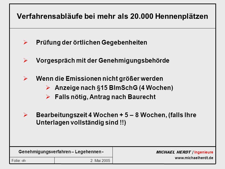 2. Mai 2005Folie: 16 MICHAEL HERDT | Ingenieure www.michaelherdt.de Genehmigungsverfahren – Legehennen - Verfahrensabläufe bei mehr als 20.000 Hennenp