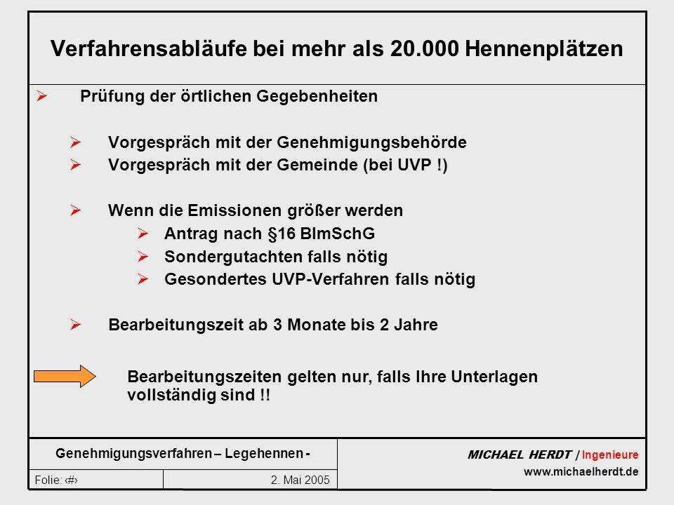 2. Mai 2005Folie: 17 MICHAEL HERDT | Ingenieure www.michaelherdt.de Genehmigungsverfahren – Legehennen - Verfahrensabläufe bei mehr als 20.000 Hennenp