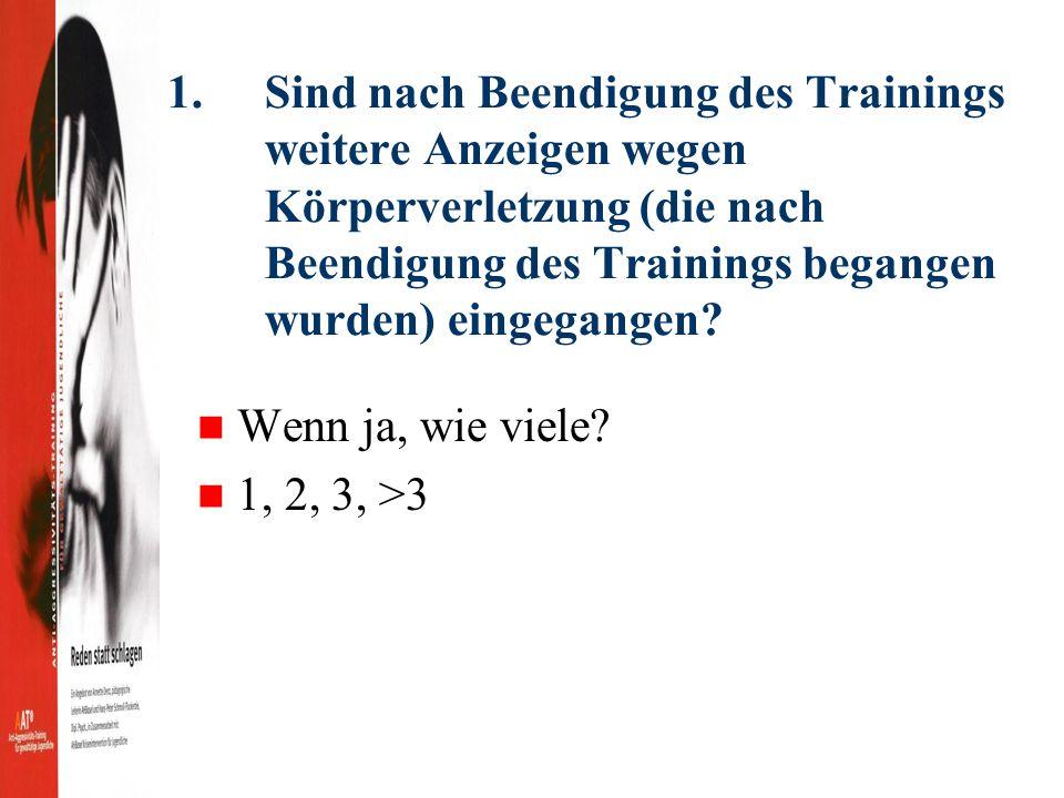 1.Sind nach Beendigung des Trainings weitere Anzeigen wegen Körperverletzung (die nach Beendigung des Trainings begangen wurden) eingegangen.