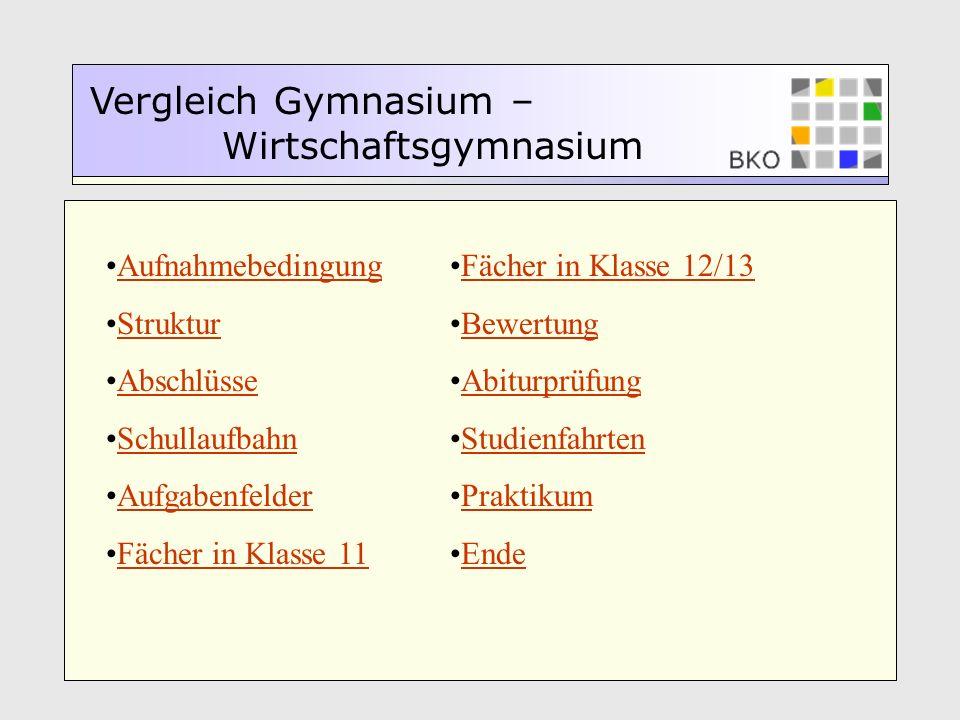 Allgemeines Gymnasium Wirtschafts- gymnasium Vergleich Gymnasium – Wirtschaftsgymnasium Aufnahmebedingung Struktur Abschlüsse Schullaufbahn Aufgabenfe