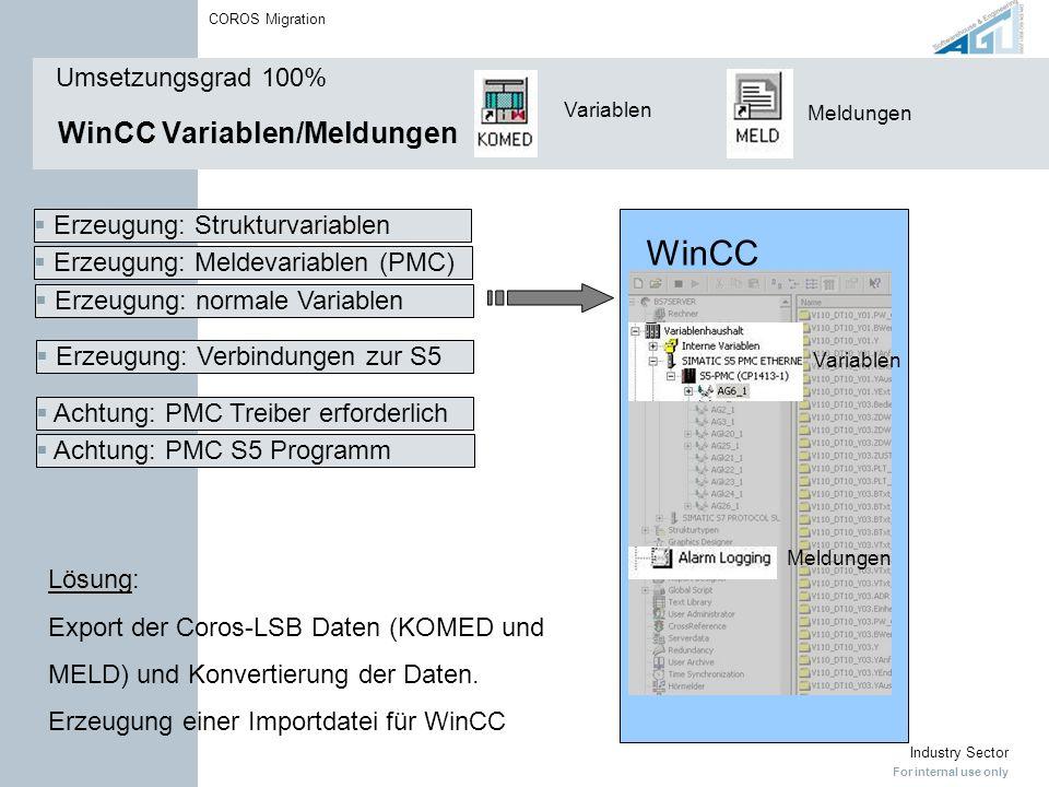For internal use only Industry Sector COROS Migration WinCC Graphik Graphik Umsetzungsgrad 60% Standardbildbausteine [SBB] (NEW) Zustandsanzeigen [ZUS] (NEW) LSB Scripte [AI-Kommandos,…] 5% Anlagenbilder [BLD] Bedienboxen [GBO] Lösung Lösung: Export WMF/PRN Daten (BLD/GBO) von LSB Erzeugung der Standardbildbausteine Erzeugung der Zustandsanzeigen (Objekte) Erzeugung der Standardbildes der Objekte Migration der Bilder mit dem AGU Migration Tool WinCC SBB-Objekte Sripte Zustandsanzeige PDL Bilder baisieren auf WMF, PRN Task 1 Task 2