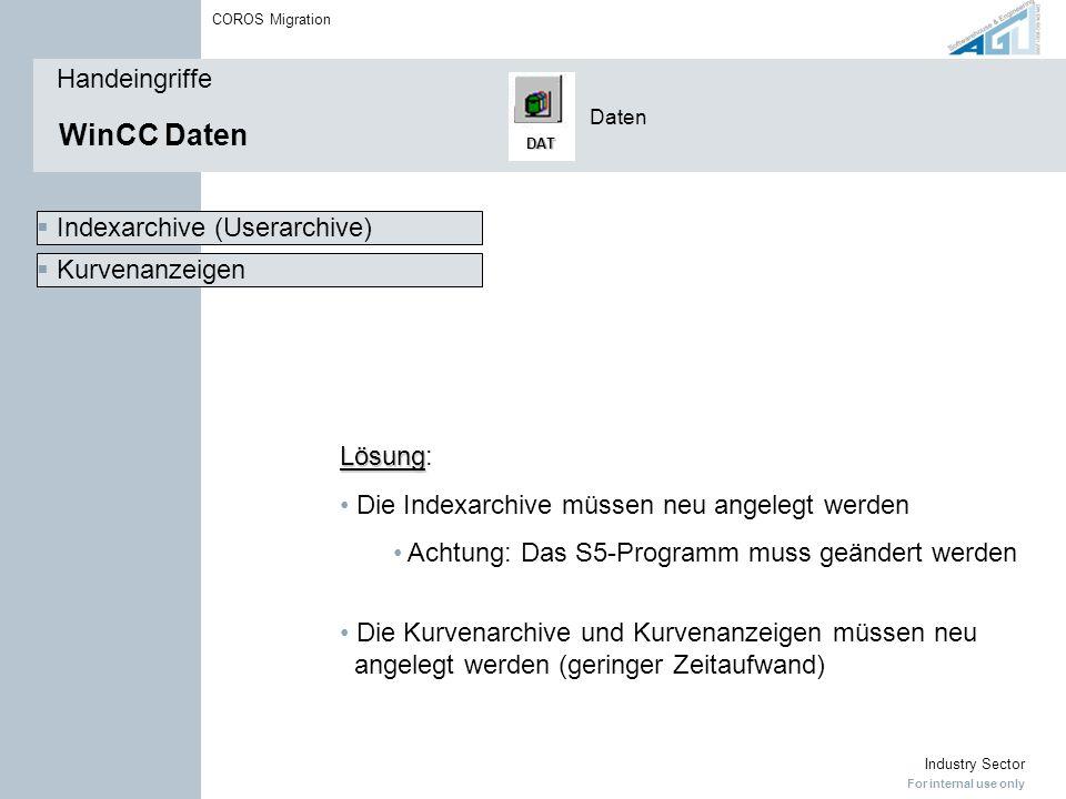 For internal use only Industry Sector COROS Migration WinCC Projekt Handeingriffe Projektaufbau (OSV and OSO) Dienste OSO Aufgabe Aufgabe: In Coros LSB waren alle Dateien des Projektes in der OSV Datei zusammengefasst.