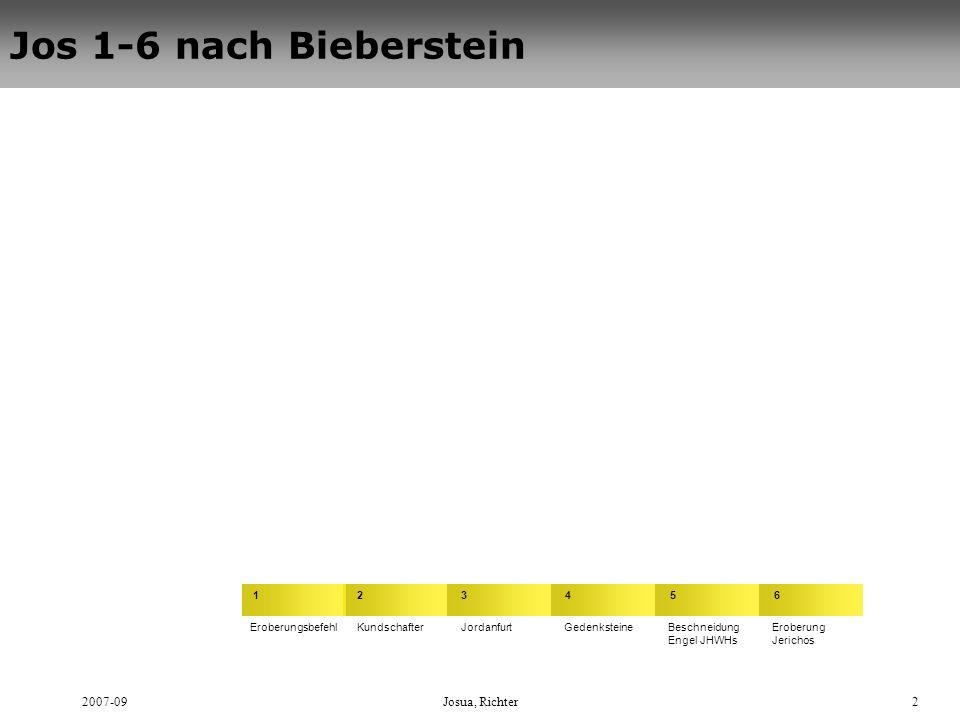 2007-09Josua, Richter2 Jos 1-6 nach Bieberstein 4321 EroberungsbefehlKundschafterJordanfurtGedenksteine 5 Beschneidung Engel JHWHs Eroberung Jerichos