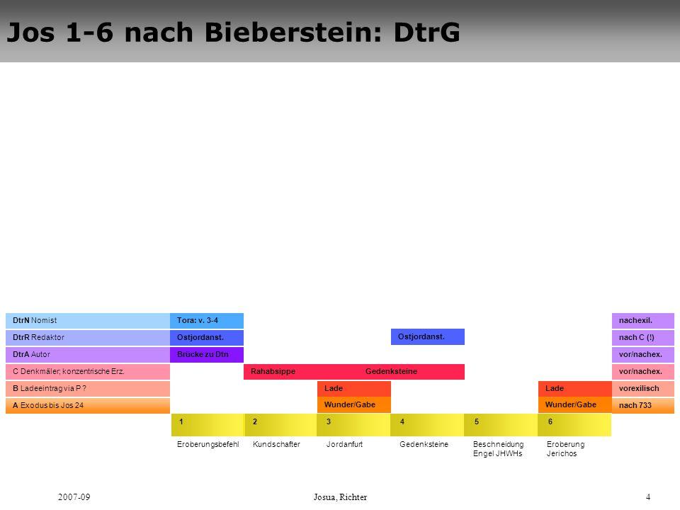 2007-09Josua, Richter4 Jos 1-6 nach Bieberstein: DtrG 4321 EroberungsbefehlKundschafterJordanfurtGedenksteine nach 733 5 Beschneidung Engel JHWHs Erob