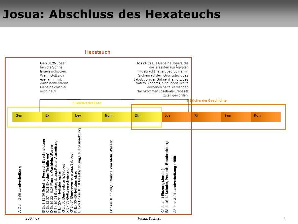 2007-09Josua, Richter7 Josua: Abschluss des Hexateuchs Gen A Gen 12-50 Landverheißung B Ex 1-12,36 Schuhe, Pessach, Beschneidung C Ex 12,37-15,21 Exod