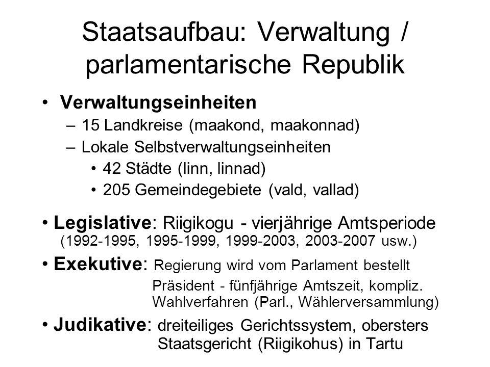 Staatsaufbau: Verwaltung / parlamentarische Republik Verwaltungseinheiten –15 Landkreise (maakond, maakonnad) –Lokale Selbstverwaltungseinheiten 42 St