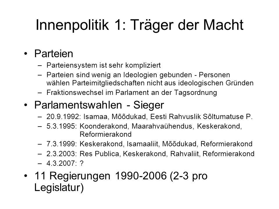 Innenpolitik 1: Träger der Macht Parteien –Parteiensystem ist sehr kompliziert –Parteien sind wenig an Ideologien gebunden - Personen wählen Parteimit
