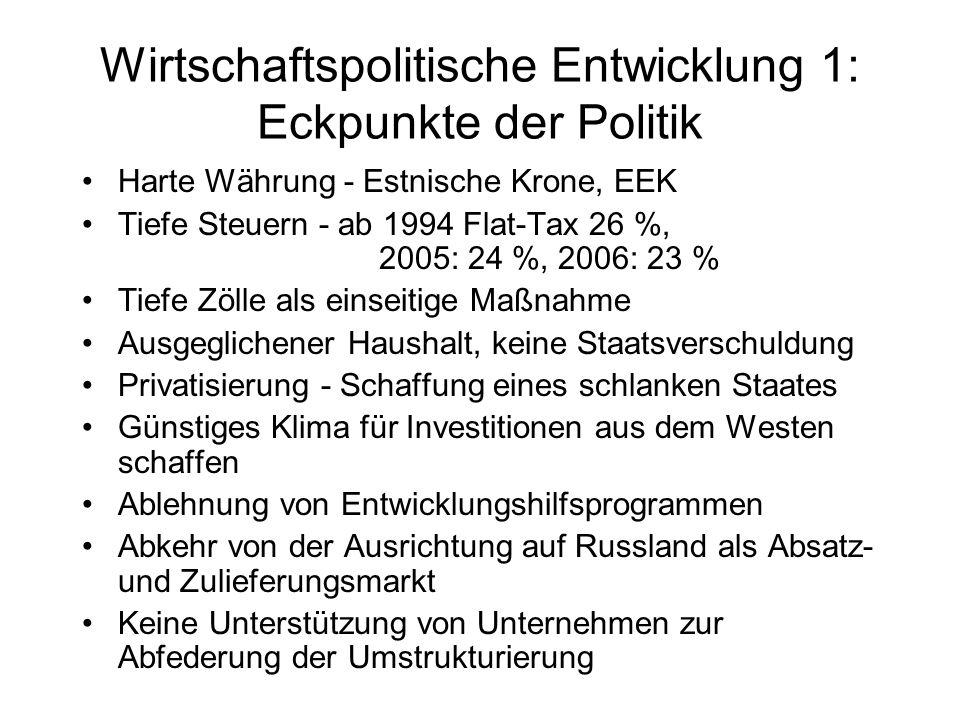 Wirtschaftspolitische Entwicklung 1: Eckpunkte der Politik Harte Währung - Estnische Krone, EEK Tiefe Steuern - ab 1994 Flat-Tax 26 %, 2005: 24 %, 200