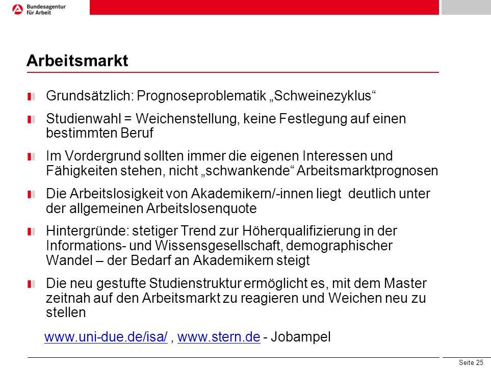 Seite 25 Arbeitsmarkt Grundsätzlich: Prognoseproblematik Schweinezyklus Studienwahl = Weichenstellung, keine Festlegung auf einen bestimmten Beruf Im