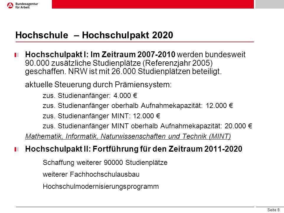 Seite 8 Hochschule – Hochschulpakt 2020 Hochschulpakt I: Im Zeitraum 2007-2010 werden bundesweit 90.000 zusätzliche Studienplätze (Referenzjahr 2005)