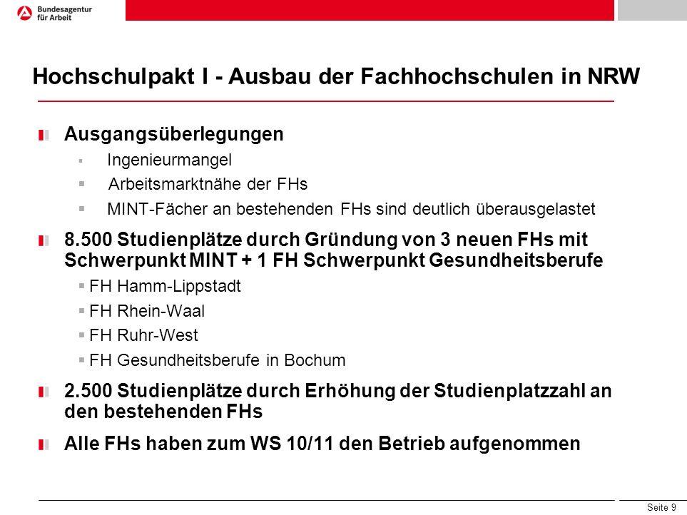 Seite 9 Hochschulpakt I - Ausbau der Fachhochschulen in NRW Ausgangsüberlegungen Ingenieurmangel Arbeitsmarktnähe der FHs MINT-Fächer an bestehenden F