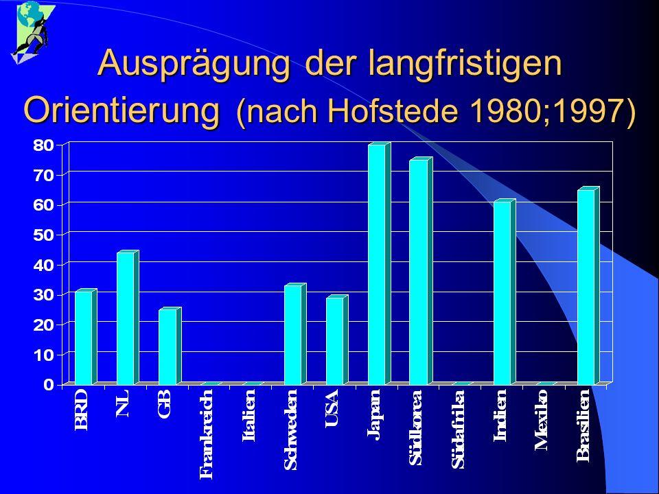 Ausprägung der langfristigen Orientierung (nach Hofstede 1980;1997)