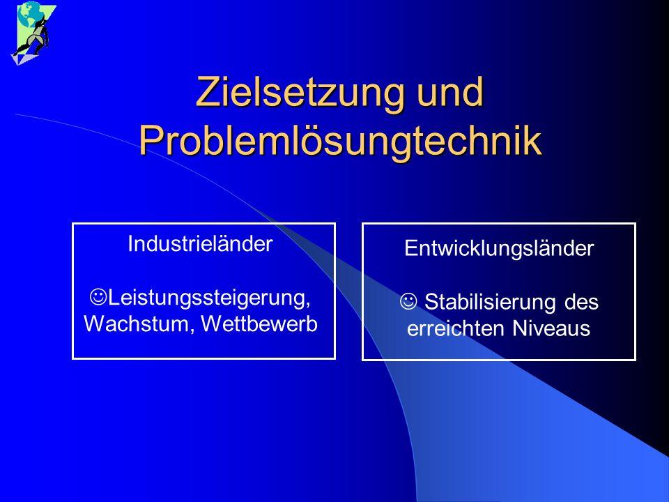 Zielsetzung und Problemlösungtechnik Entwicklungsländer Stabilisierung des erreichten Niveaus Industrieländer Leistungssteigerung, Wachstum, Wettbewer