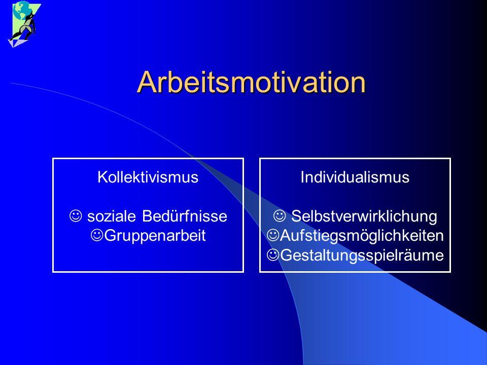 Arbeitsmotivation Kollektivismus soziale Bedürfnisse Gruppenarbeit Individualismus Selbstverwirklichung Aufstiegsmöglichkeiten Gestaltungsspielräume