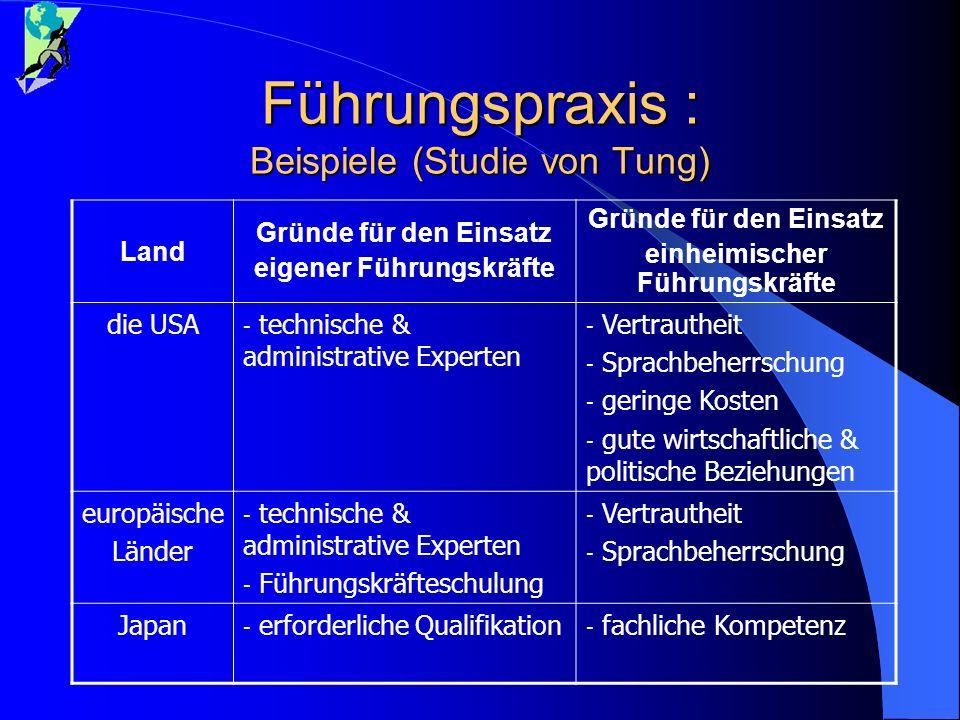 Führungspraxis : Beispiele (Studie von Tung) Land Gründe für den Einsatz eigener Führungskräfte Gründe für den Einsatz einheimischer Führungskräfte di