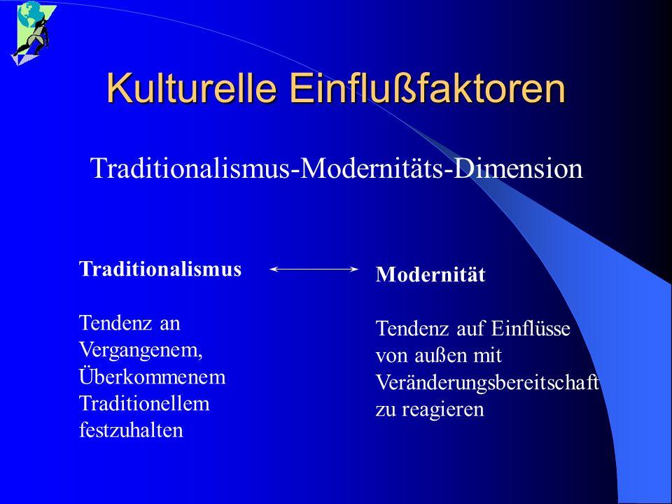 Kulturelle Einflußfaktoren Traditionalismus-Modernitäts-Dimension Traditionalismus Tendenz an Vergangenem, Überkommenem Traditionellem festzuhalten Mo