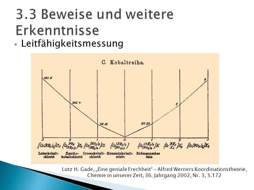 Leitfähigkeitsmessung Lutz H. Gade, Eine geniale Frechheit – Alfred Werners Koordinationstheorie, Chemie in unserer Zeit, 36. Jahrgang 2002, Nr. 3, S.