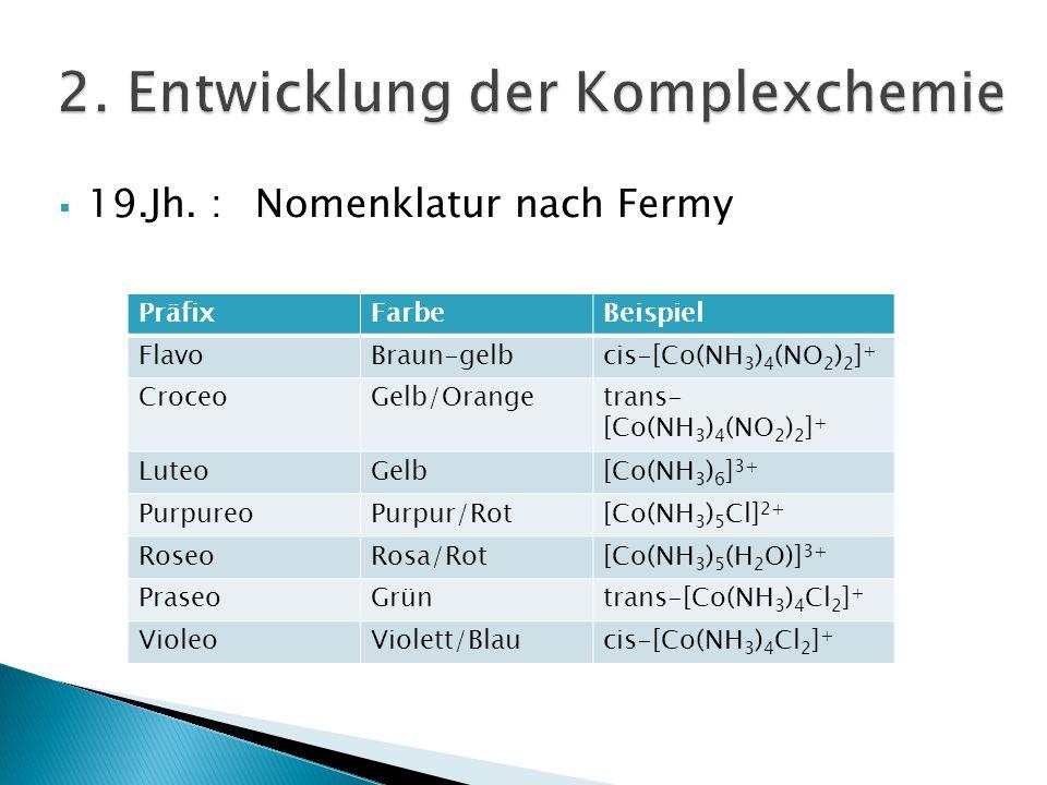 19.Jh. :Nomenklatur nach Fermy PräfixFarbeBeispiel FlavoBraun-gelbcis-[Co(NH 3 ) 4 (NO 2 ) 2 ] + CroceoGelb/Orangetrans- [Co(NH 3 ) 4 (NO 2 ) 2 ] + Lu