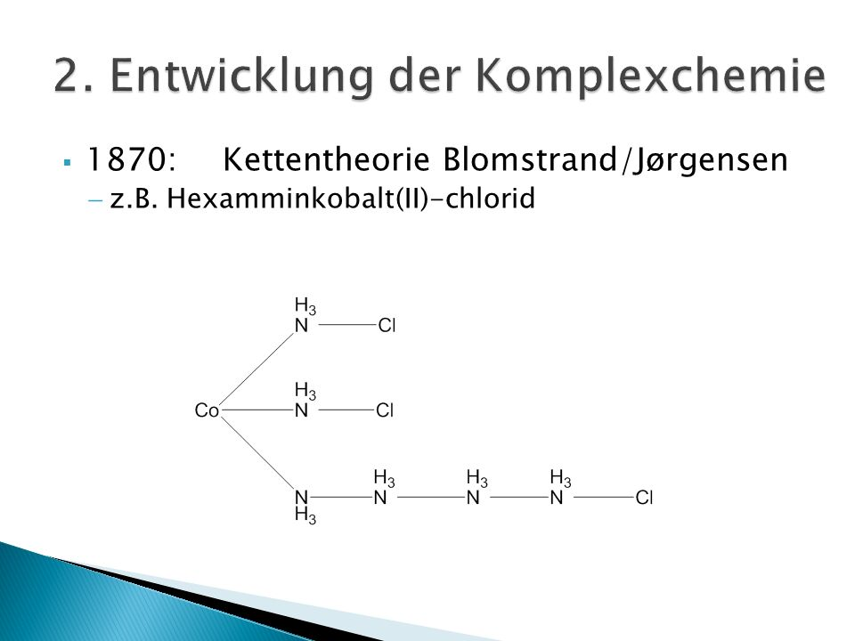1870:Kettentheorie Blomstrand/Jørgensen z.B. Hexamminkobalt(II)-chlorid