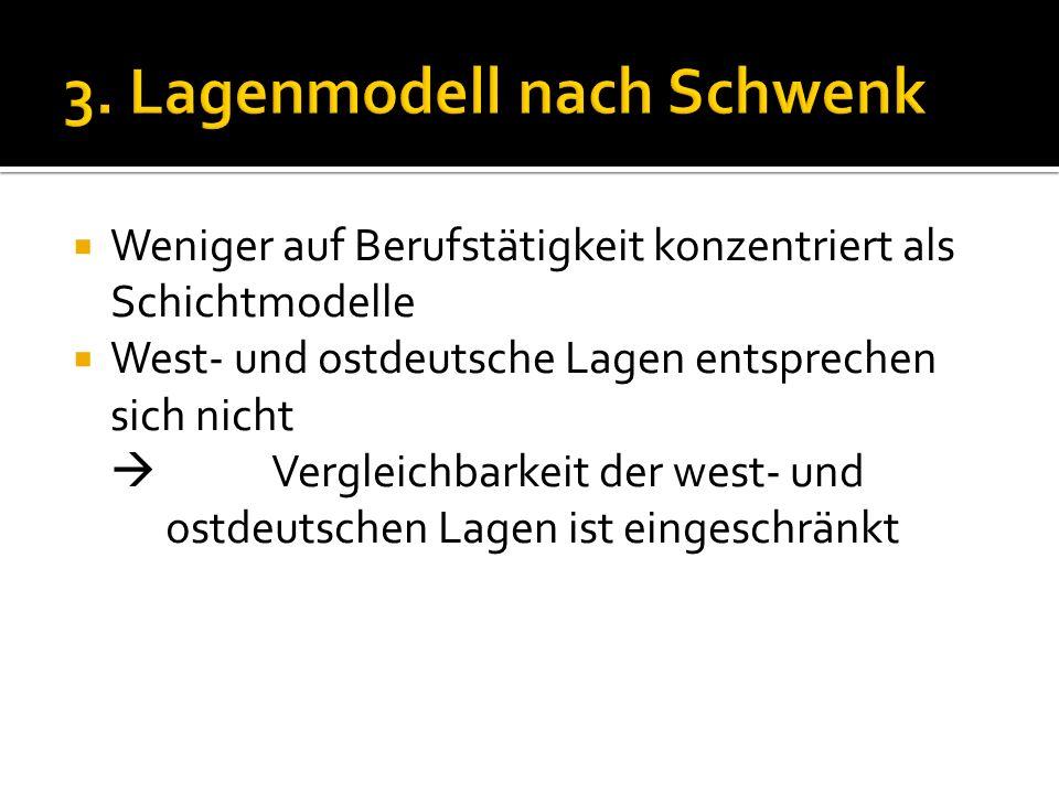 Weniger auf Berufstätigkeit konzentriert als Schichtmodelle West- und ostdeutsche Lagen entsprechen sich nicht Vergleichbarkeit der west- und ostdeuts