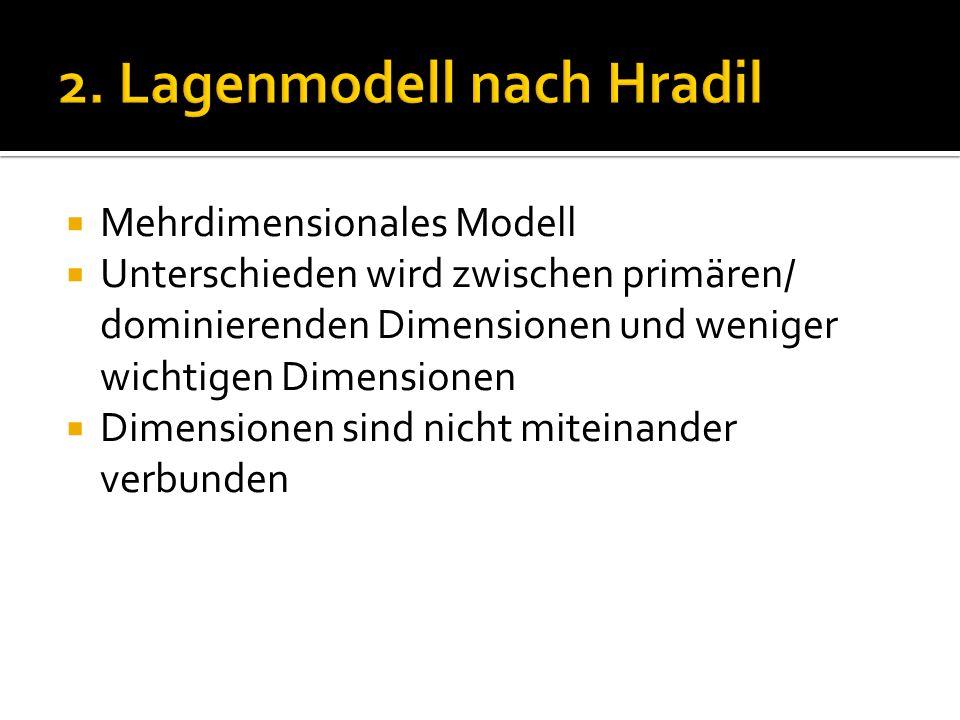 Mehrdimensionales Modell Unterschieden wird zwischen primären/ dominierenden Dimensionen und weniger wichtigen Dimensionen Dimensionen sind nicht mite
