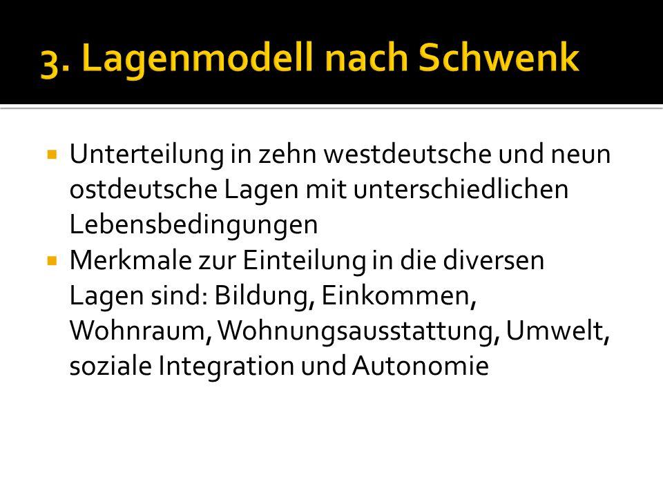 Unterteilung in zehn westdeutsche und neun ostdeutsche Lagen mit unterschiedlichen Lebensbedingungen Merkmale zur Einteilung in die diversen Lagen sin