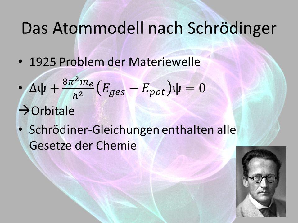 Aussenden & Absorption von Licht meisten Eigenschaften von Atomen und Molekülen können berechnet werden