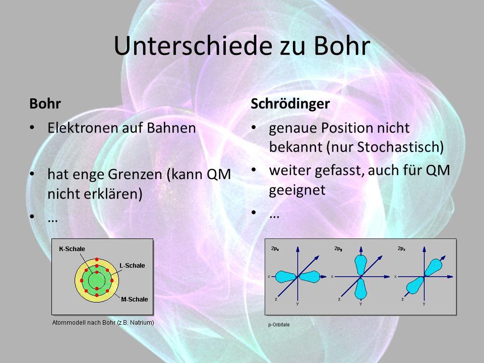 Unterschiede zu Bohr Bohr Elektronen auf Bahnen hat enge Grenzen (kann QM nicht erklären) … Schrödinger genaue Position nicht bekannt (nur Stochastisc